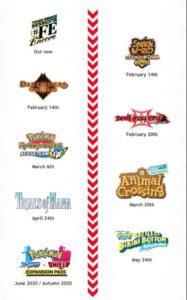 Infografica giochi Nintendo I
