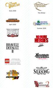 Infografica giochi Nintendo II