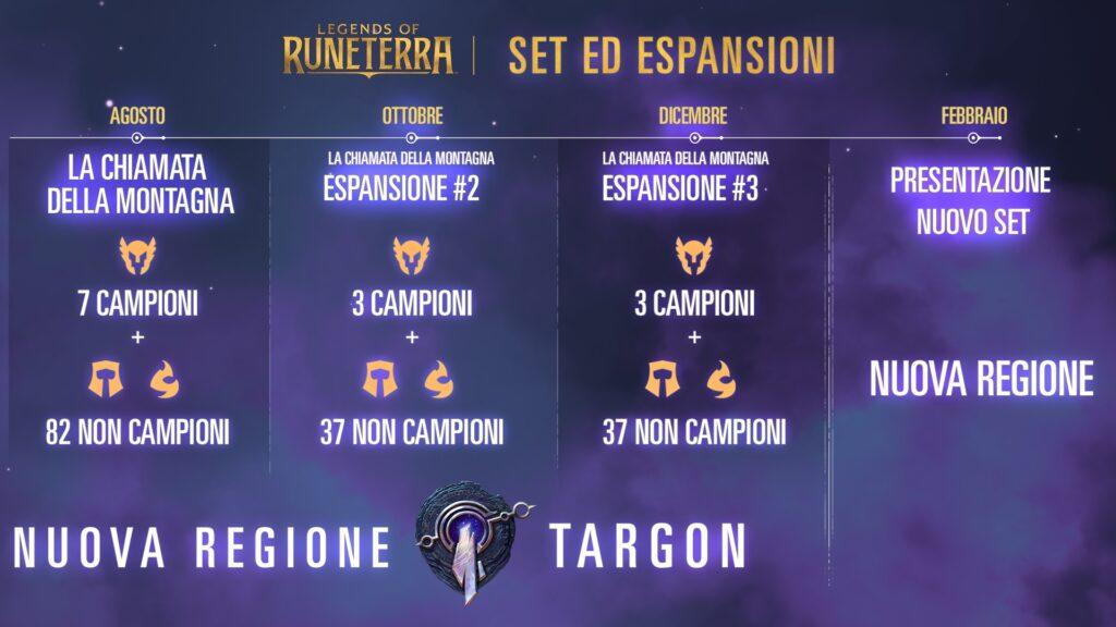 Legends of Runeterra Programma Nuova Regione