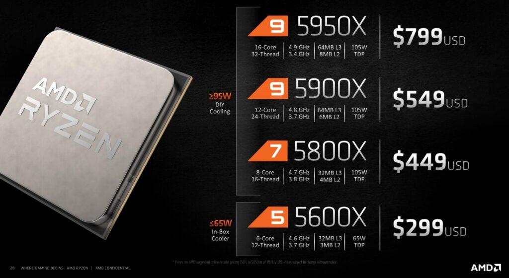 Nuove schede video Nvidia e processori AMD in arrivo